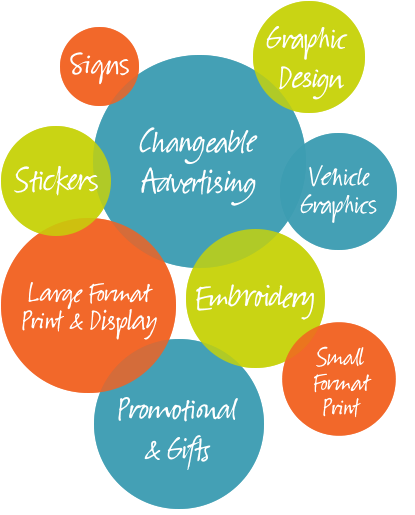 Printing, Design, Signage, Vehicle Graphics, Promotional Goods and ...